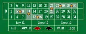 Serie 5-8