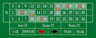 Bclc blackjack